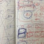 天才タイプのノートの取り方