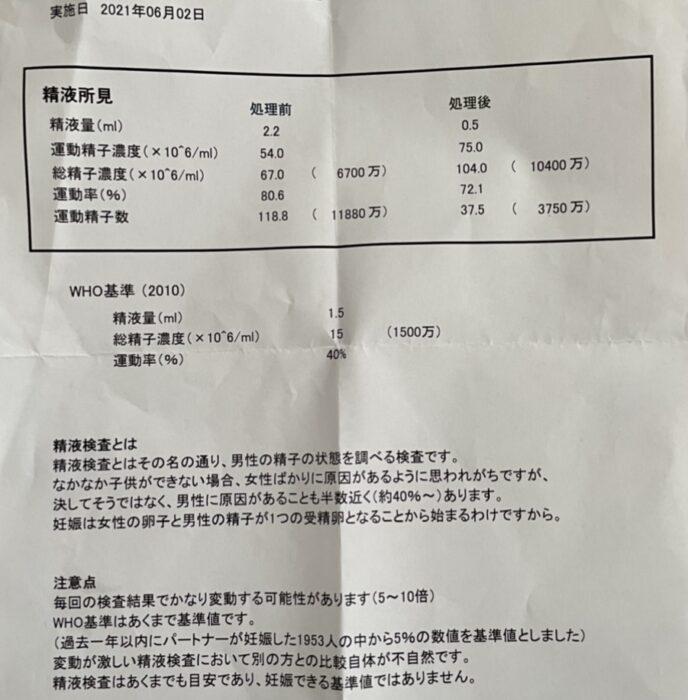 不妊治療における精液検査結果報告書