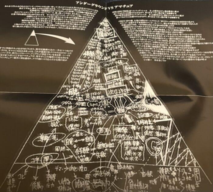 THA BLUE HERBのアンダーグランドVSアマチュアのピラミッド