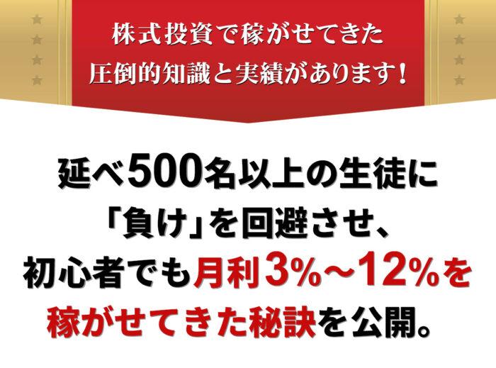 株式会社プロフィット/負けゼロ投資